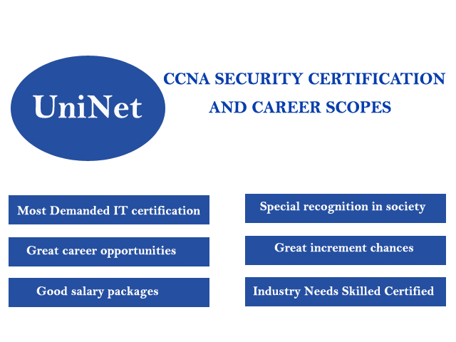 How To Get Ccna Security Certification And What Are The Career