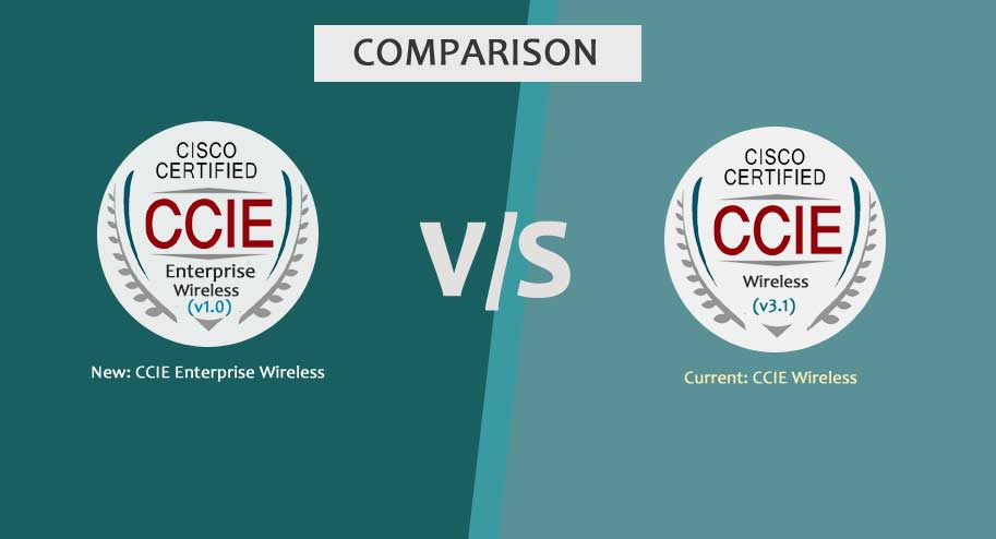 CCIE Enterprise Wireless and CCIE Wireless