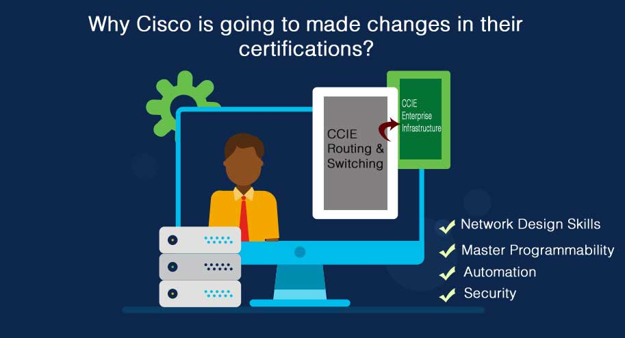 Why Cisco changing Certification courses