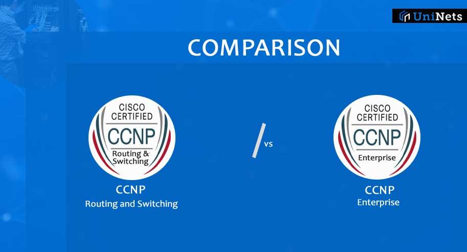 CCNP Enterprise