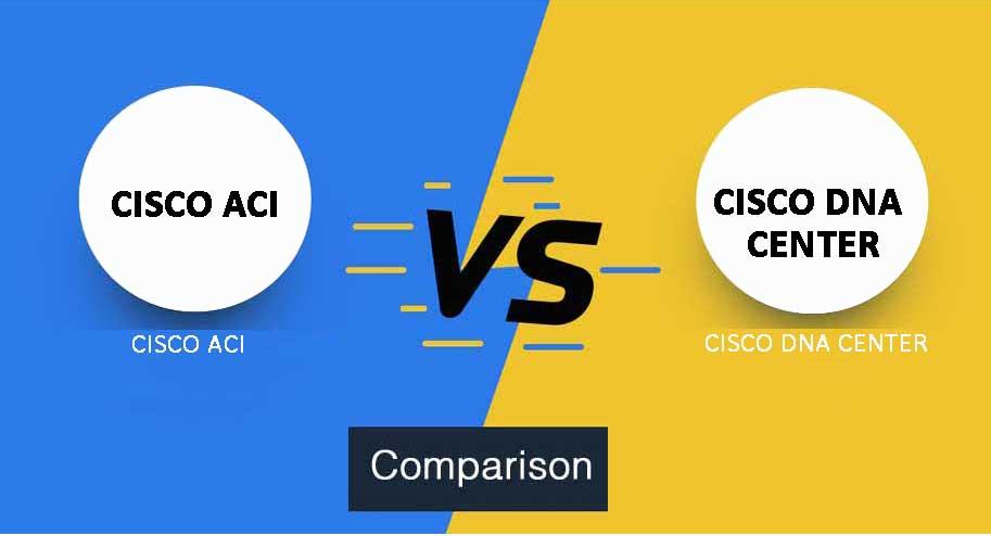 Cisco ACI vs. Cisco DNA Center