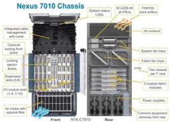 Cisco Nexus 7010 Switch chassis